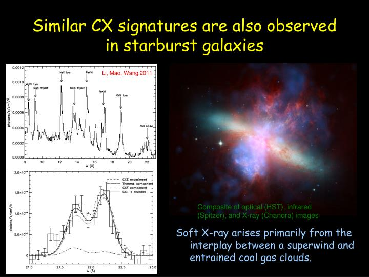 Similar CX signatures are also observed in starburst galaxies