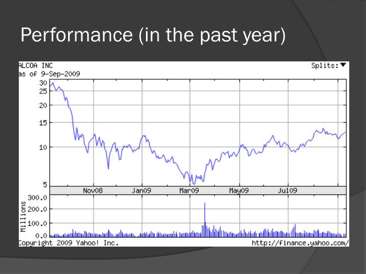 Performance (in the past year)