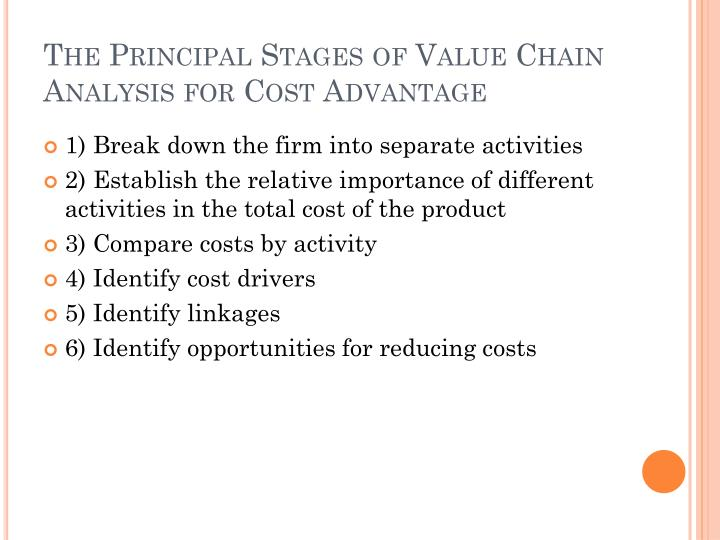 The Principal Stages of Value Chain Analysis for Cost Advantage