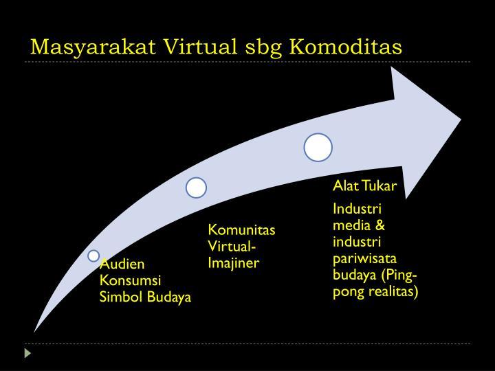 Masyarakat Virtual sbg Komoditas