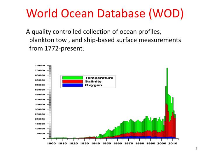 World ocean database wod