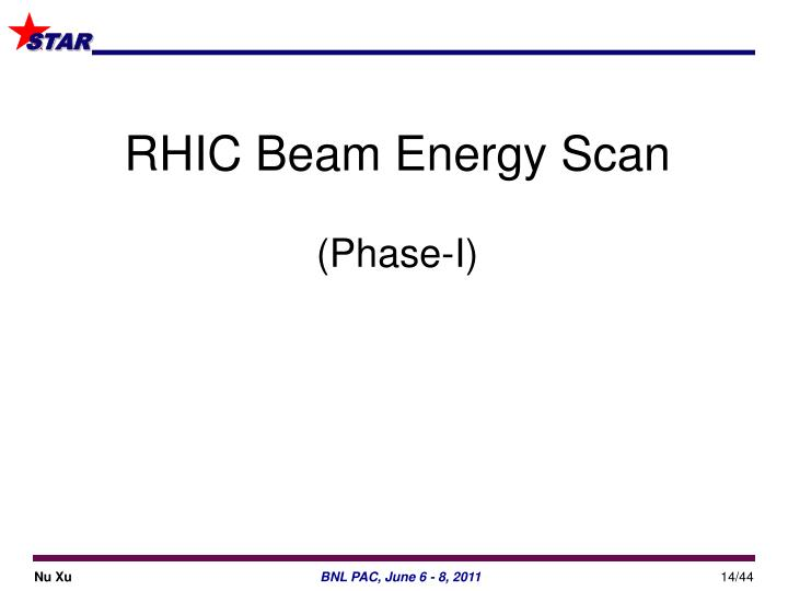RHIC Beam Energy Scan