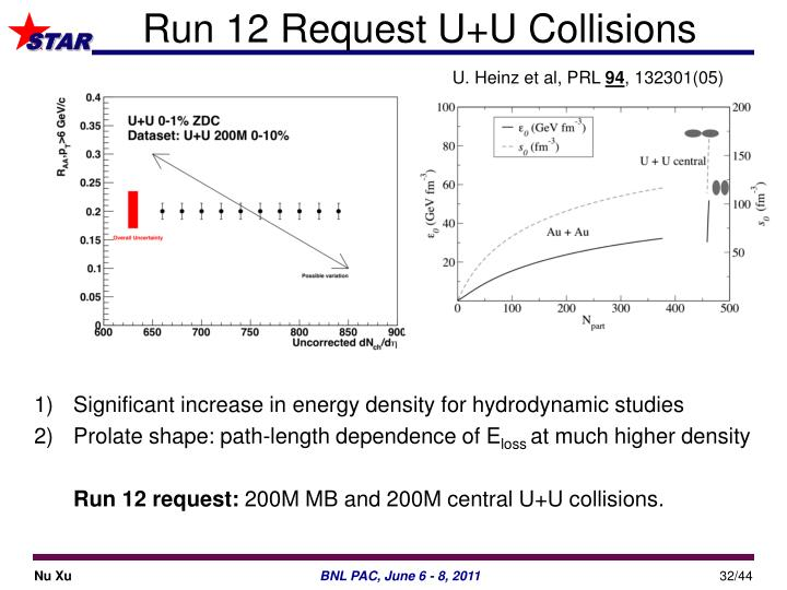 Run 12 Request U+U Collisions