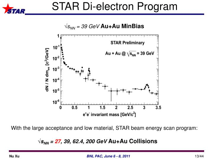 STAR Di-electron Program