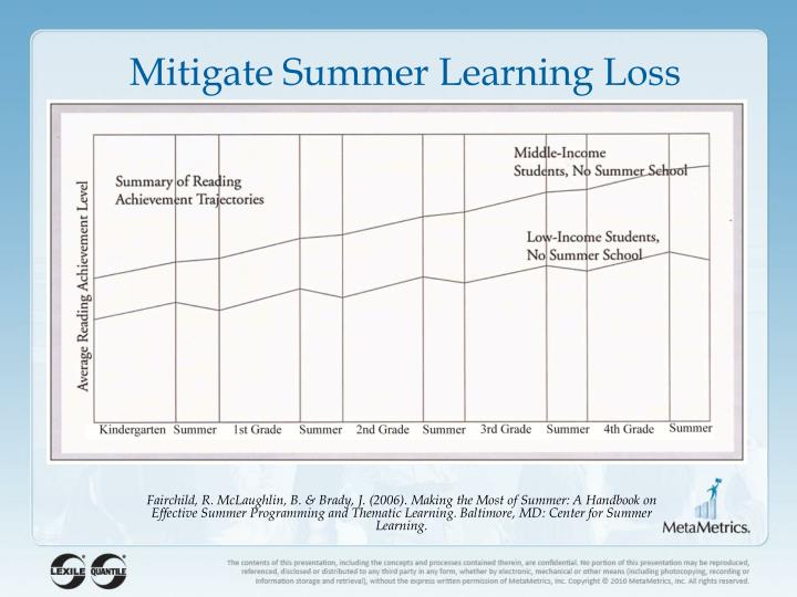Mitigate Summer Learning Loss