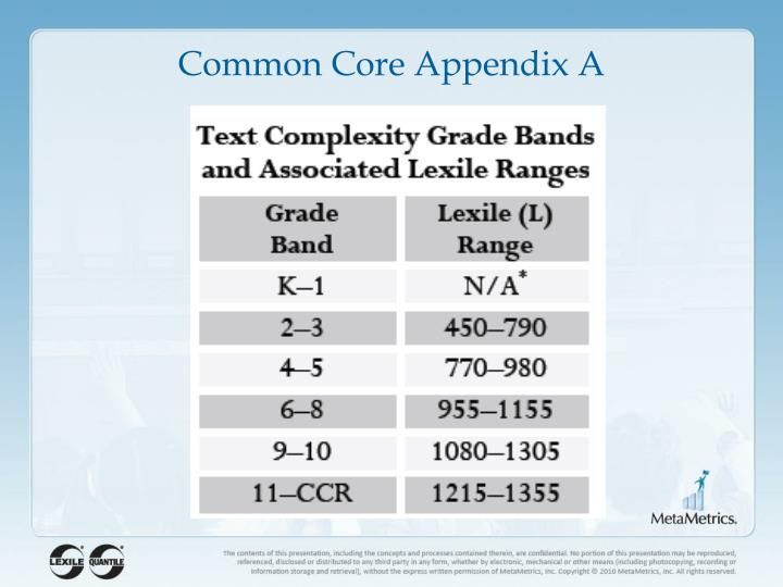 Common Core Appendix A