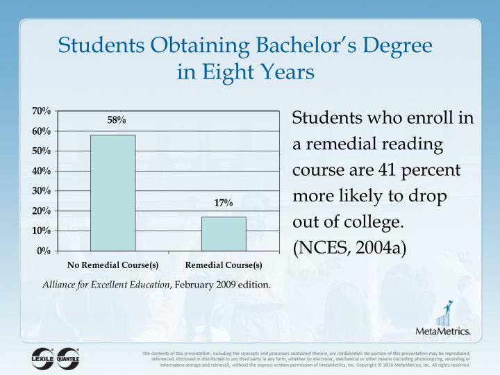 Students Obtaining Bachelor's Degree