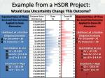 example from a hsdr project would less uncertainty change this outcome