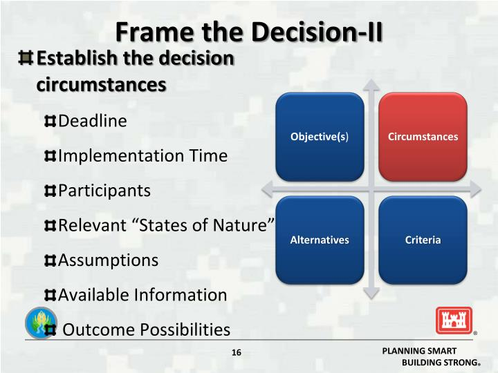 Frame the Decision-II