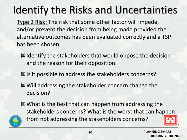 Identify the Risks and Uncertainties