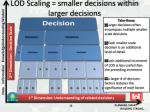 lod scaling smaller decisions within larger decisions