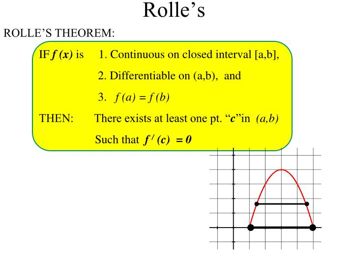 ROLLE'S THEOREM: