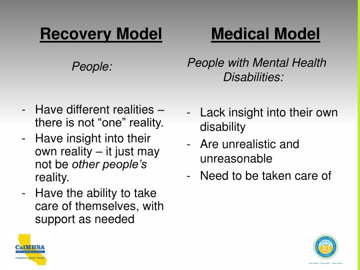 Recovery Model