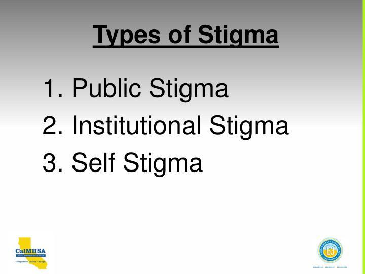 Types of Stigma