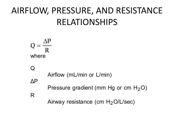 AIRFLOW, PRESSURE, AND RESISTANCE RELATIONSHIPS