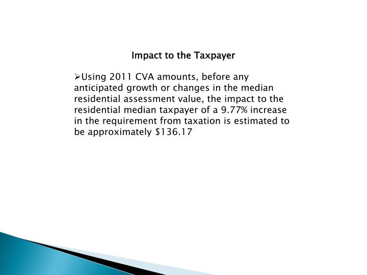 Impact to the Taxpayer
