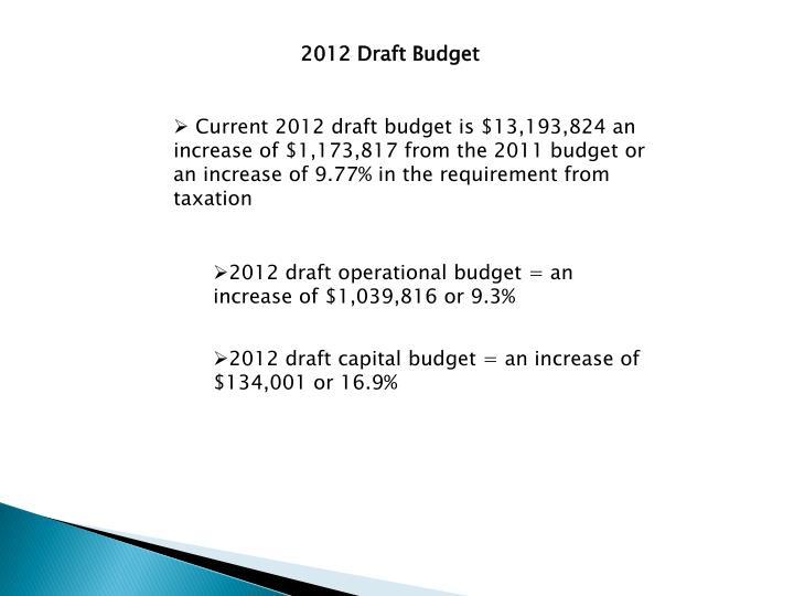 2012 Draft Budget