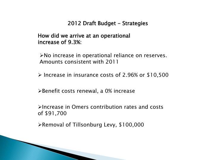 2012 Draft Budget - Strategies