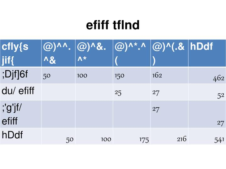 efifefiff