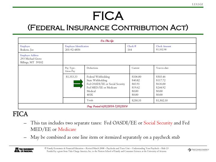 how to find fica tax