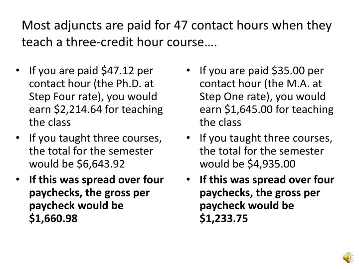 Most adjuncts are paid for 47 contact hours when they teach a three-credit hour course….