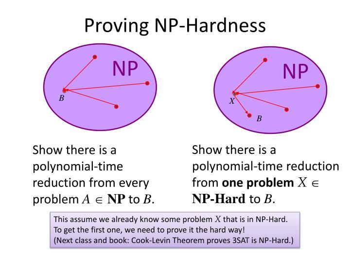 Proving NP-Hardness