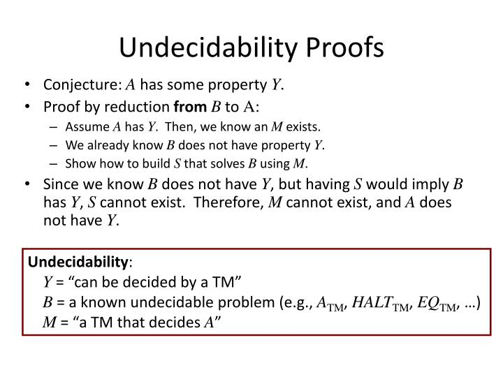 Undecidability Proofs