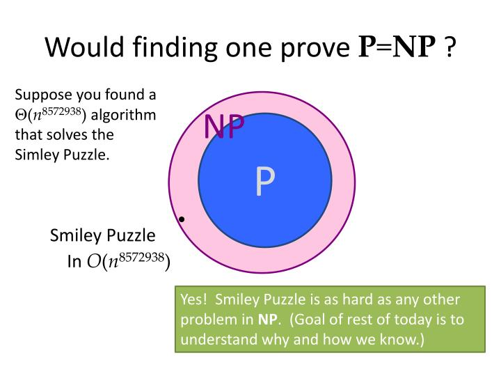 Would finding one prove