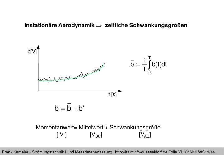 instationäre Aerodynamik