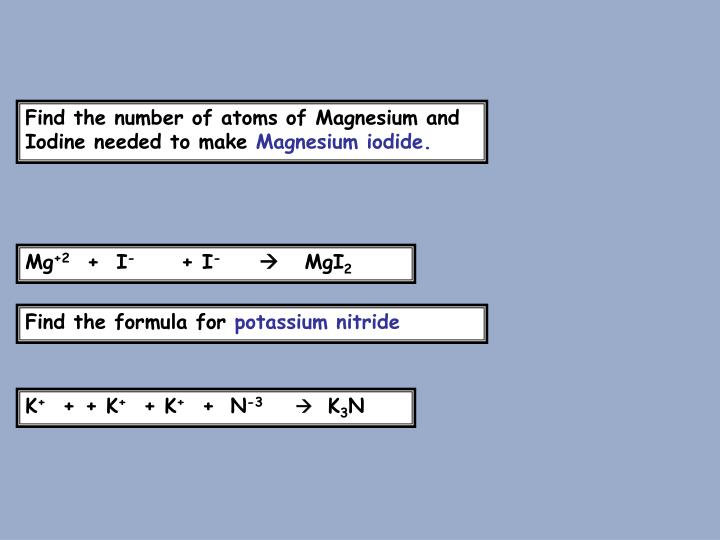 Find the number of atoms of Magnesium and Iodine needed to make