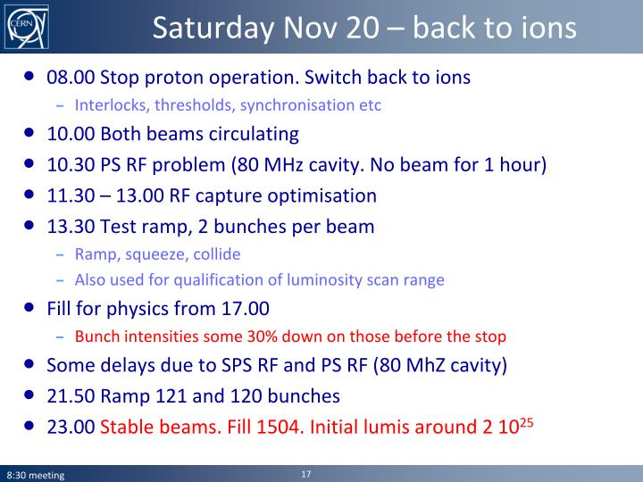 Saturday Nov 20 – back to ions