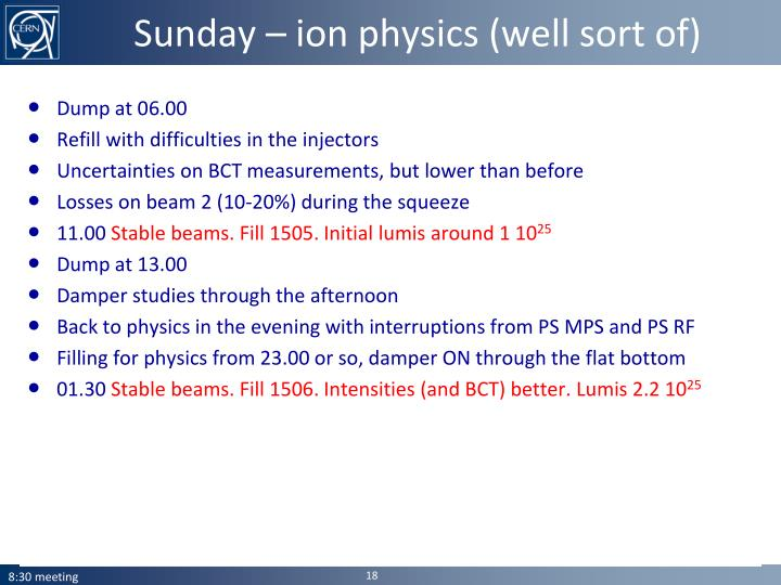 Sunday – ion physics (well sort of)