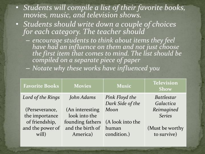 Students will compile a list of their favorite books, movies, music, and television shows.