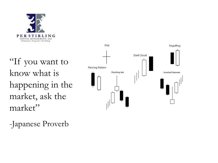 """If you want to know what is happening in the market, ask the market"""