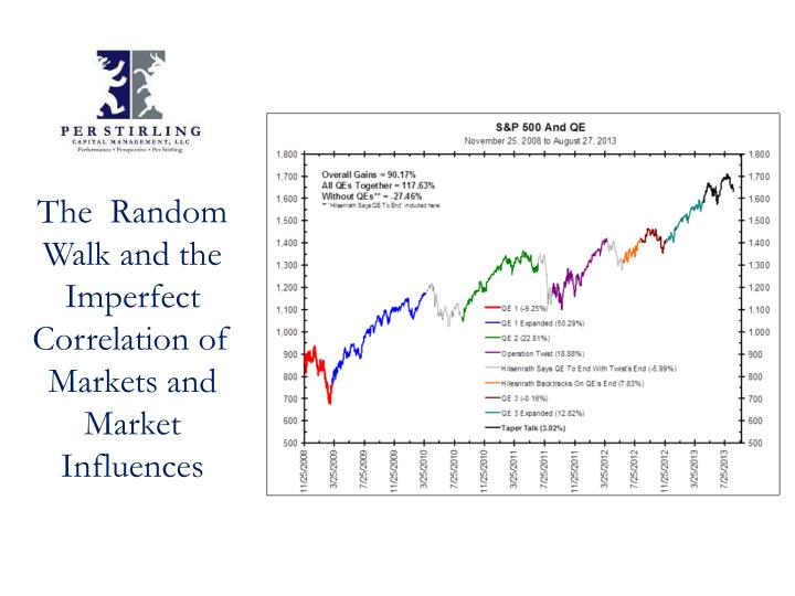 The  Random Walk and the Imperfect Correlation of Markets and Market Influences