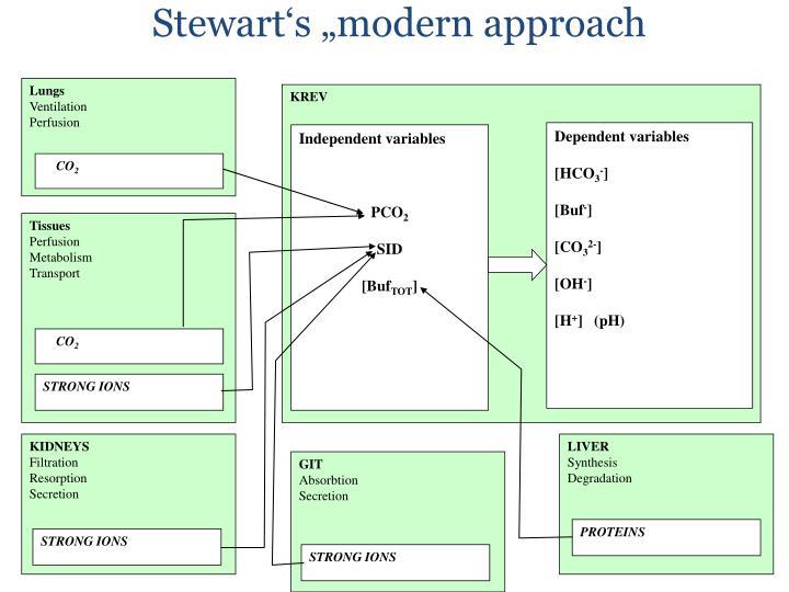 """Stewart's """""""