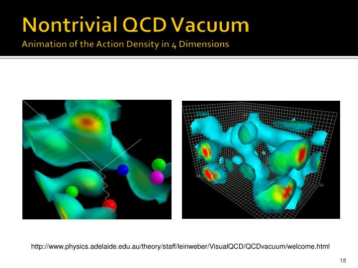 Nontrivial QCD Vacuum
