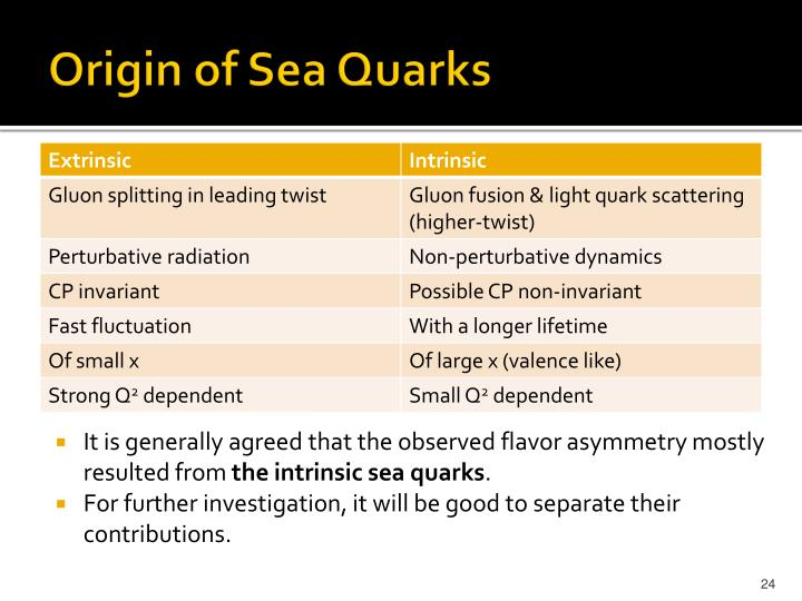 Origin of Sea Quarks