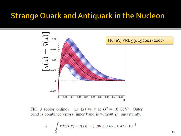 Strange Quark and Antiquark in the Nucleon