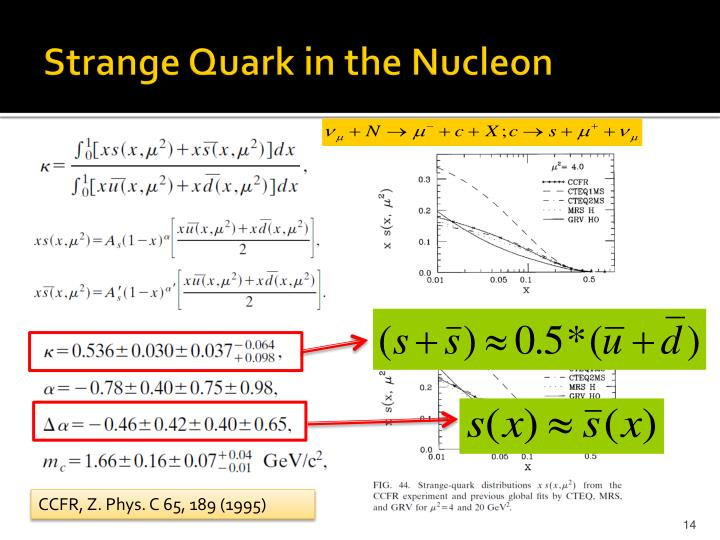 Strange Quark in the Nucleon