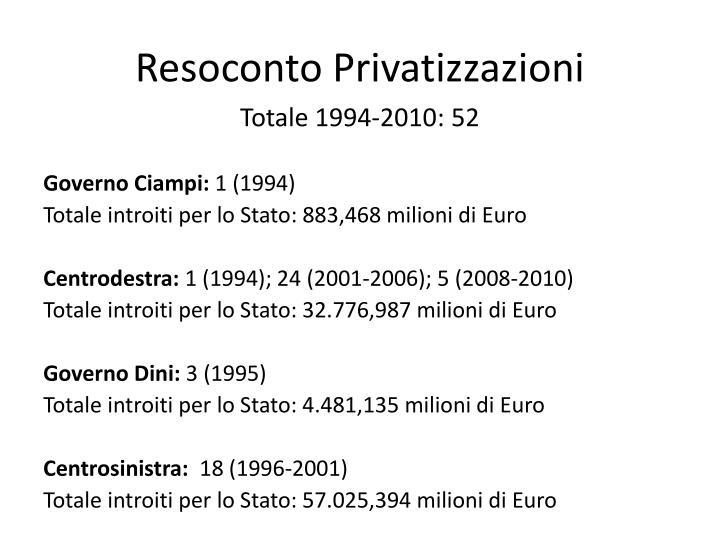 Resoconto Privatizzazioni