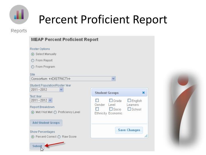Percent Proficient Report