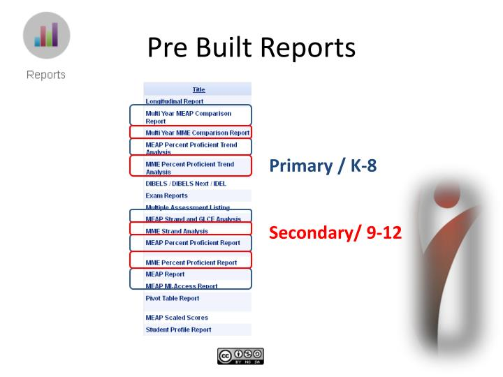 Pre Built Reports