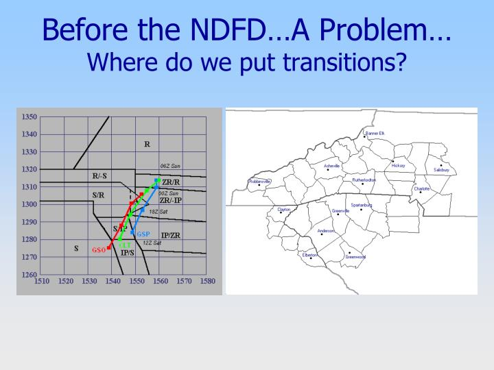 Before the NDFD…A Problem…