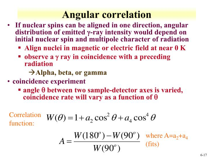 Angular correlation