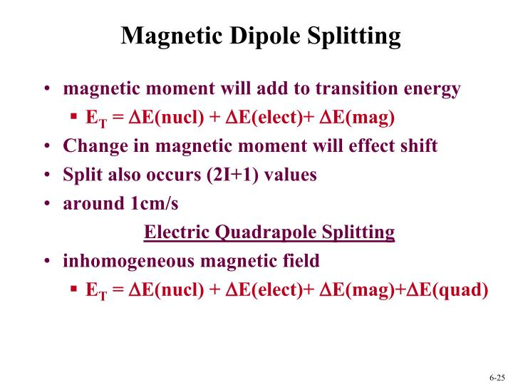 Magnetic Dipole Splitting