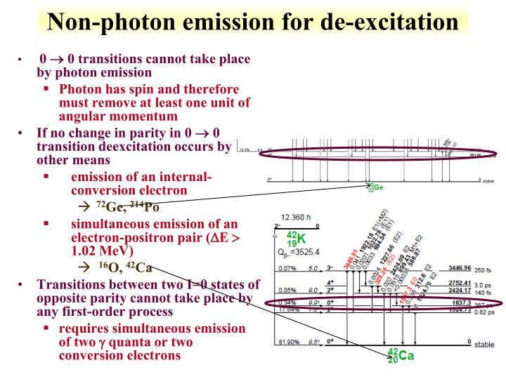 Non-photon emission for de-excitation