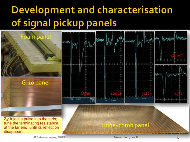 Development and characterisation of signal pickup panels