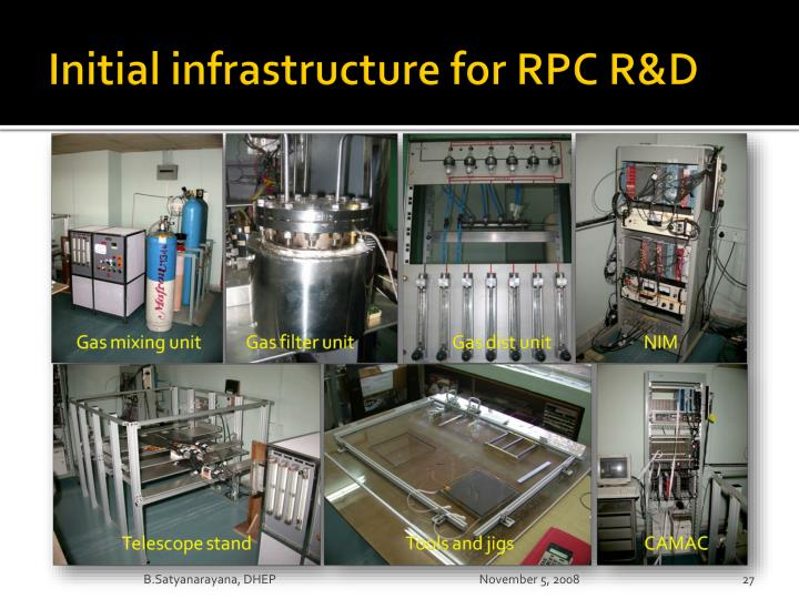 Initial infrastructure for RPC R&D