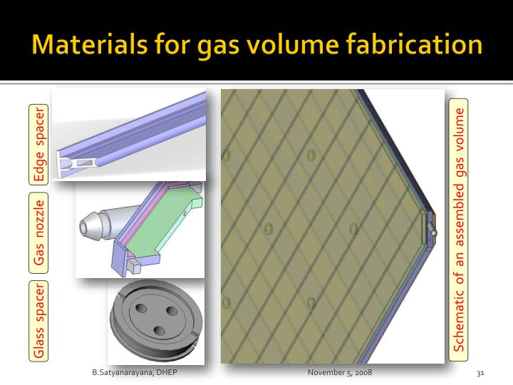 Materials for gas volume fabrication